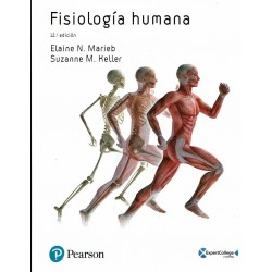 Fisiología humana.